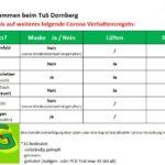 So werden die neuen Coronaregeln in der BIPA-Sportarena umgesetzt